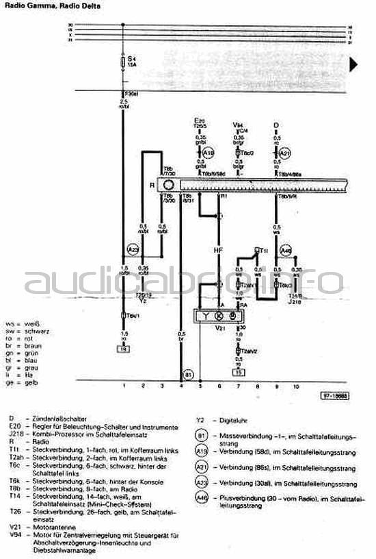 Audi Cabrio (Bj 97) Radiovorbereitung