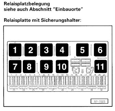 Audicabrio.info - Sicherungsplatz-, und Relaisbelegung