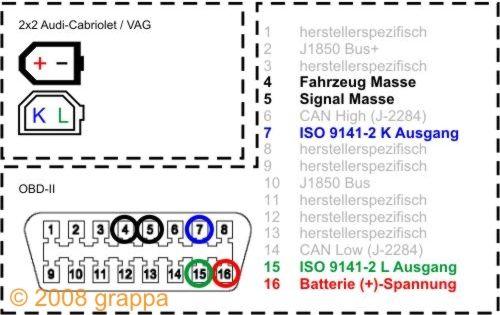 Audicabrio.info - OBD Diagnose Kabel und Software