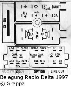 [Bild: Delta97_ISO_Belegung(1).jpg]