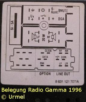 [Bild: Gamma96_ISO_Belegung.jpg]