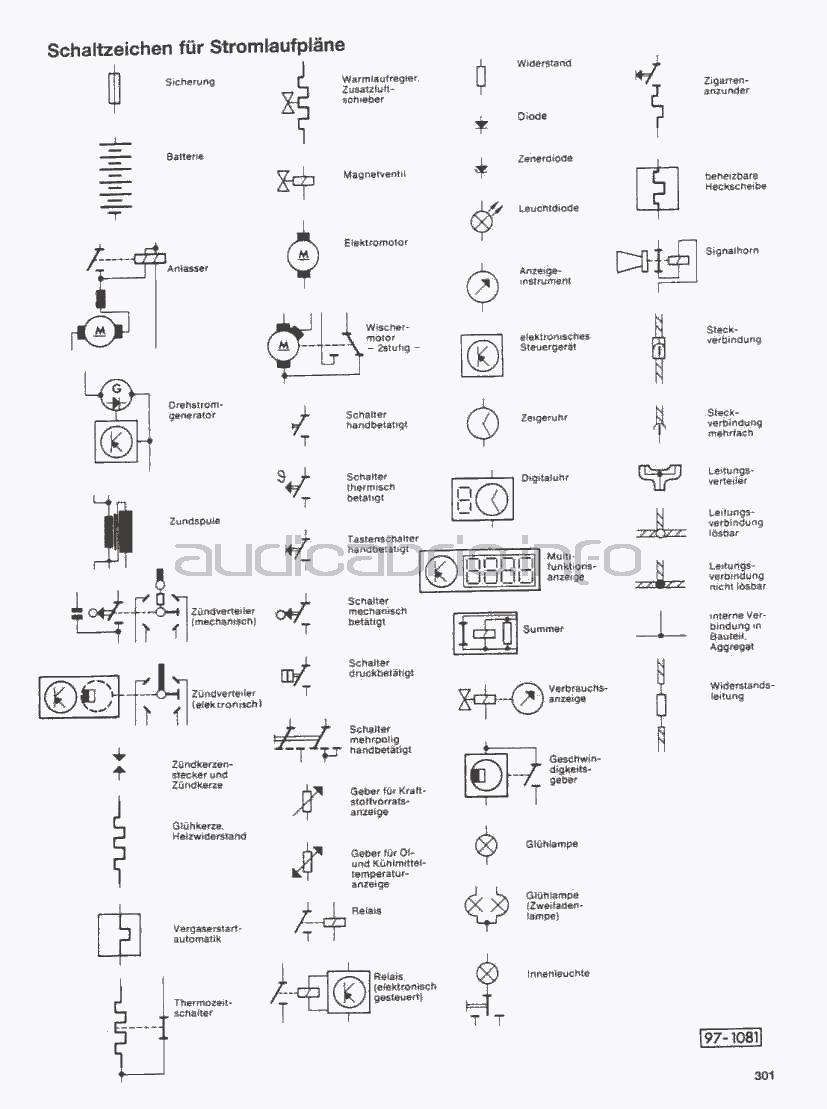 Audicabrio.info - Anleitung und Symbolerklärung